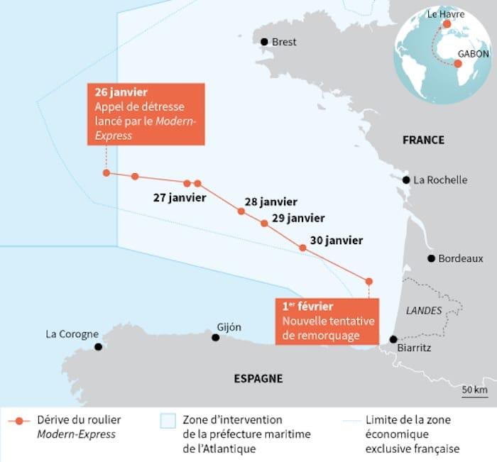 Recorrido a la deriva de Modern Express, fuente Le Monde